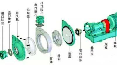 水泵出水管选用规范丨工业废水处理