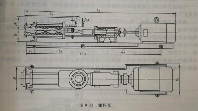 螺杆泵结构和作用详解丨工业废水处理设计