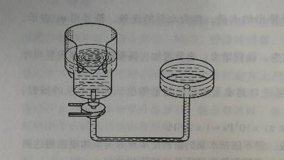 离心泵的工作原理丨污水处理运营