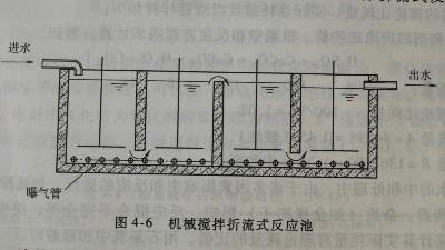 工业废水混凝设备