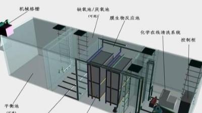 生物膜法处理工业废水实施方式