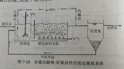 合建式缺氧-好氧活性污泥法(A/O)脱氮系统