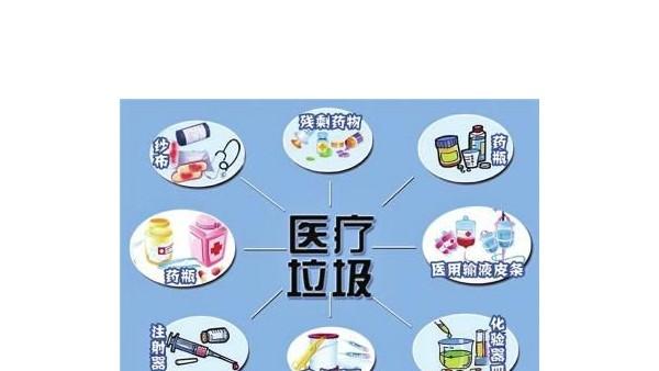 《山东省医疗机构污染物排放控制标准》发布实施