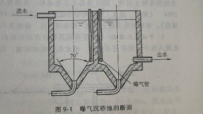 曝气沉砂池结构原理丨工业废水处理